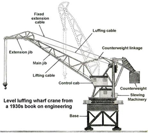 Jibcrane on line diagram mcc
